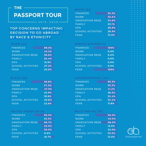 2019-2020-Passport-Tour-Infographic-(2).png