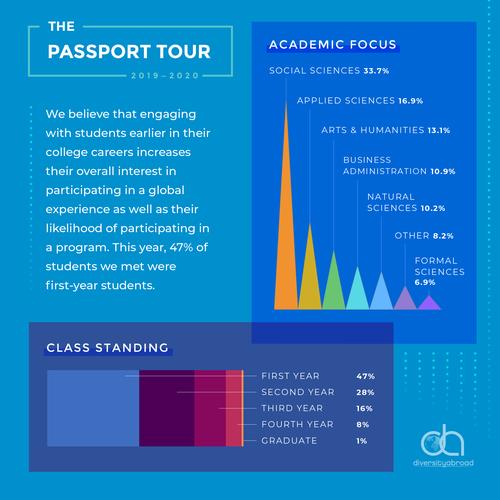 2019-2020-Passport-Tour-Infographic-(3).png
